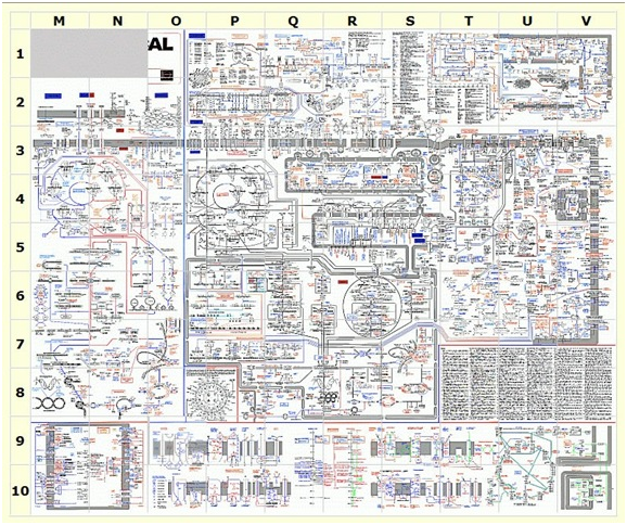 american army declares war on microsoft powerpoint petermr s blog rh blogs ch cam ac uk Complicated Wiring Schematic Complicated Circuit