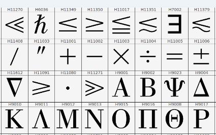 Latex plus minus symbol
